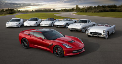 7 Generation Corvettes