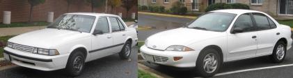 1981-2005 Chevrolet Cavalier